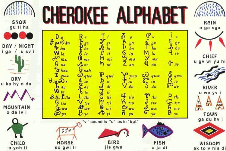 CHEROKEE ALPHABET